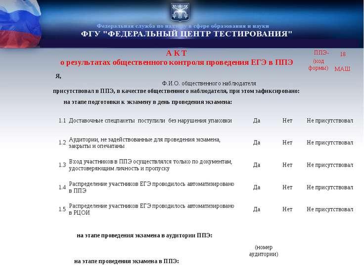 А К Т ППЭ- 18 о результатах общественного контроля проведения ЕГЭ в ППЭ (код ...