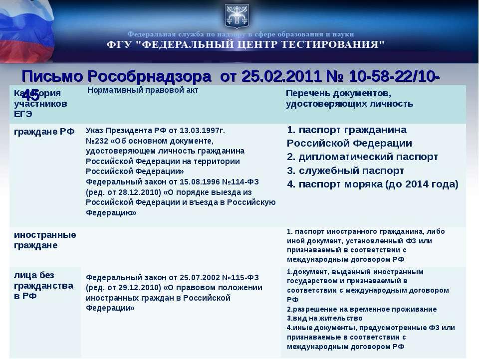Письмо Рособрнадзора от 25.02.2011 № 10-58-22/10-45 Категория участников ЕГЭ ...