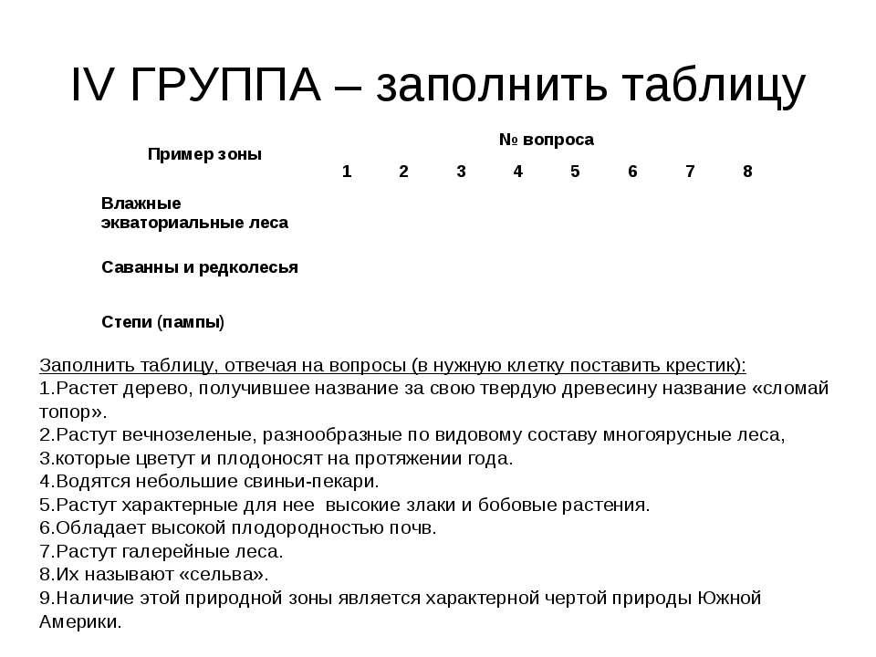 IV ГРУППА – заполнить таблицу Заполнить таблицу, отвечая на вопросы (в нужную...