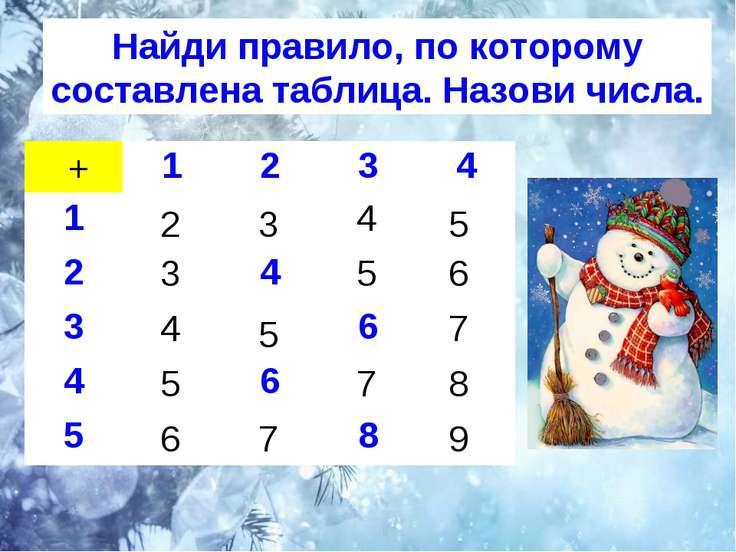 Найди правило, по которому составлена таблица. Назови числа. + 3 2 6 5 3 7 5 ...