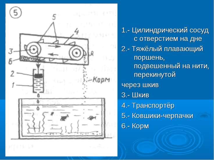1.- Цилиндрический сосуд с отверстием на дне 2.- Тяжёлый плавающий поршень, п...