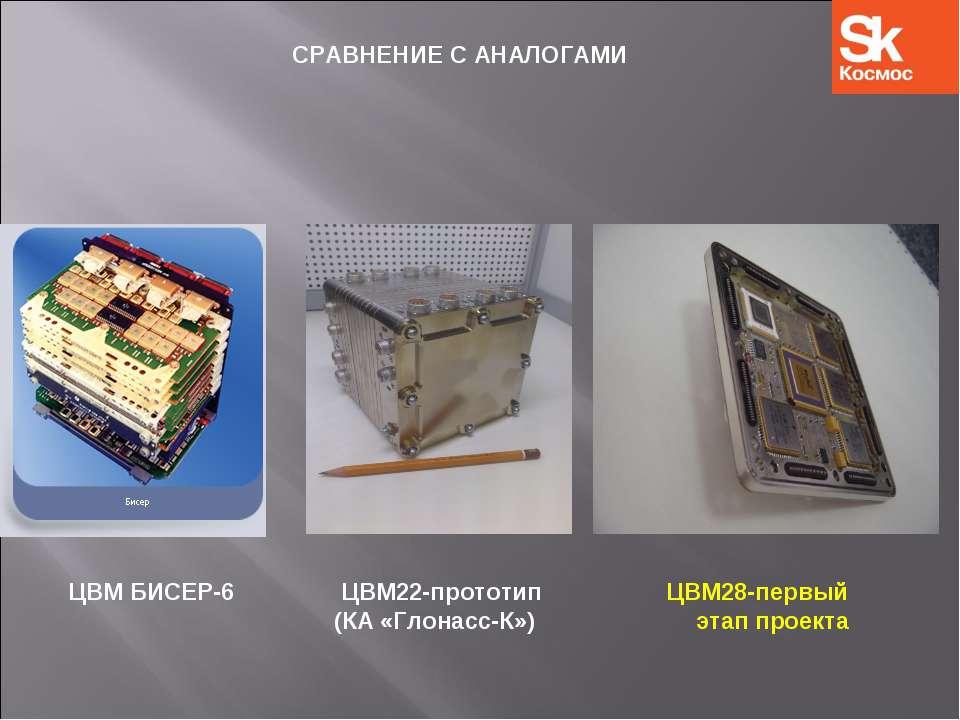 ЦВМ БИСЕР-6 ЦВМ22-прототип (КА «Глонасс-К») ЦВМ28-первый этап проекта СРАВНЕН...