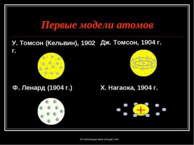 Первые модели атомов У. Томсон (Кельвин), 1902 г. Х. Нагаока, 1904 г. Дж. Том...