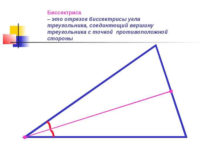 Биссектриса – это отрезок биссектрисы угла треугольника, соединяющий вершину ...
