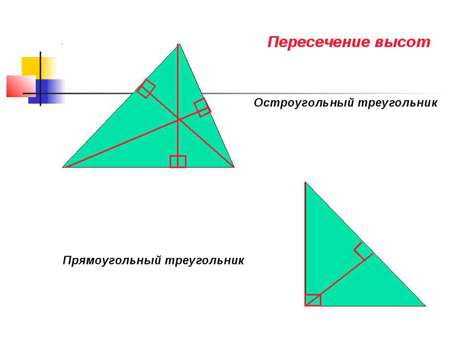 Остроугольный треугольник Прямоугольный треугольник Пересечение высот