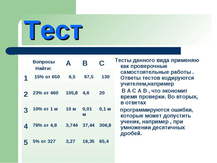 Тест Тесты данного вида применяю как проверочные самостоятельные работы . Отв...