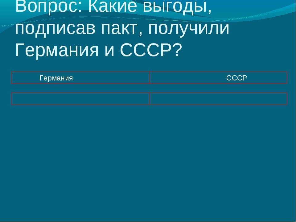 Вопрос: Какие выгоды, подписав пакт, получили Германия и СССР? Германия СССР