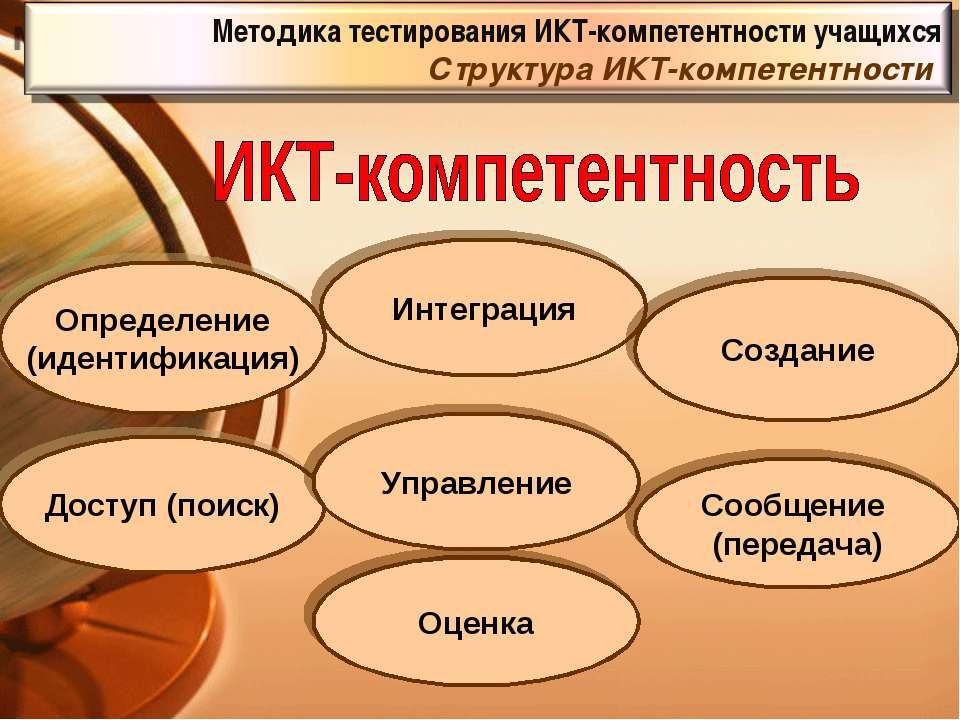 Определение (идентификация) Доступ (поиск) Управление Сообщение (передача) Ин...