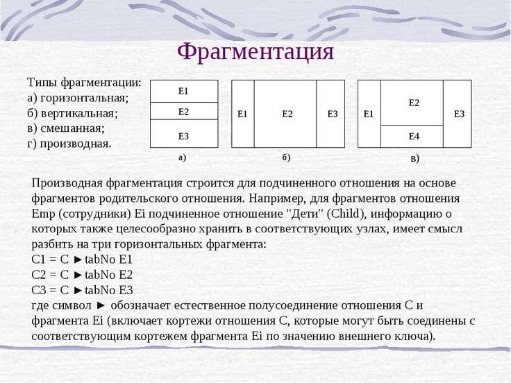 Фрагментация Типы фрагментации: а) горизонтальная; б) вертикальная; в) смешан...
