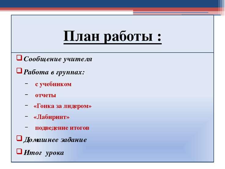 План работы : Сообщение учителя Работа в группах: с учебником отчеты «Гонка з...