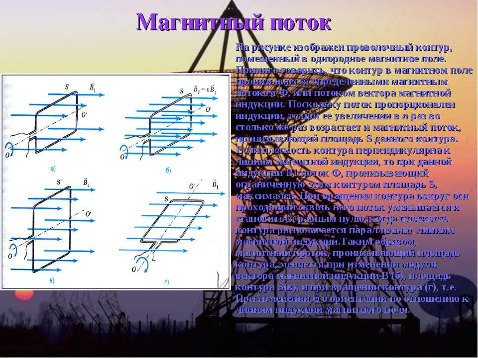 Магнитный поток На рисунке изображен проволочный контур, помещенный в однород...
