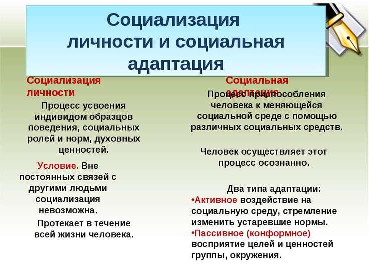 Социализация личности и социальная адаптация Социализация личности Процесс ус...
