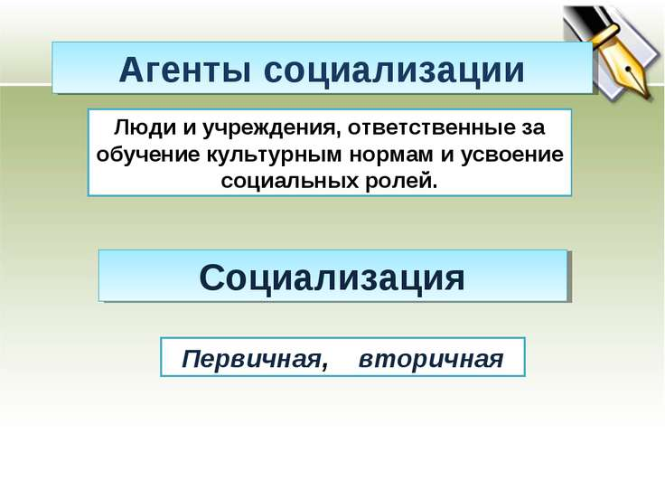 Агенты социализации Люди и учреждения, ответственные за обучение культурным н...