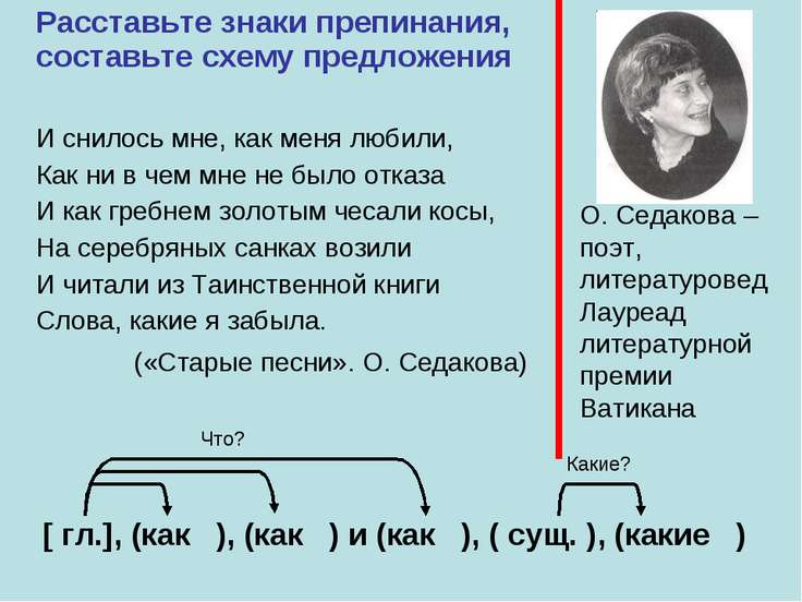 О. Седакова – поэт, литературовед Лауреад литературной премии Ватикана