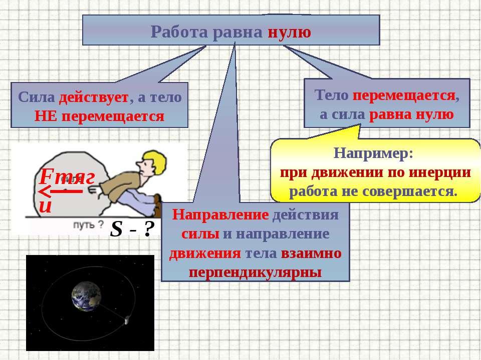Работа равна нулю Сила действует, а тело НЕ перемещается Тело перемещается, а...