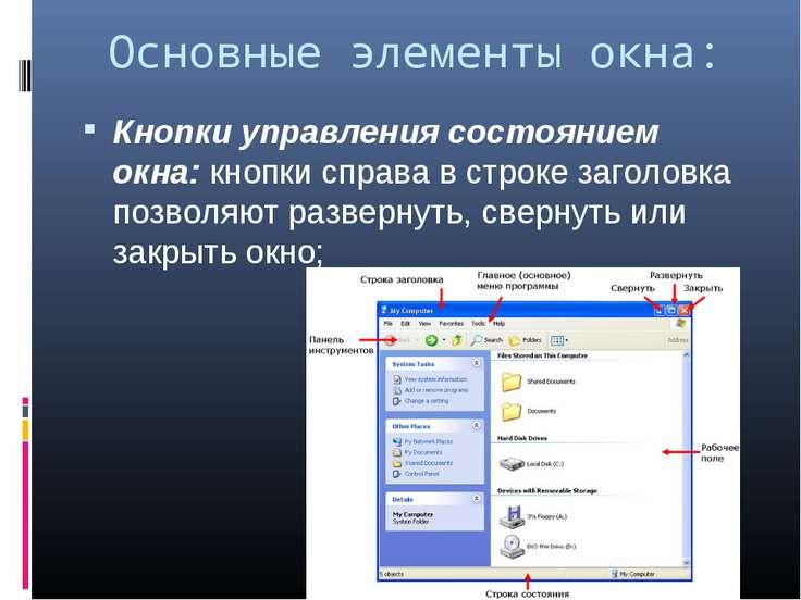 Основные элементы окна: Кнопки управления состоянием окна: кнопки справа в ст...