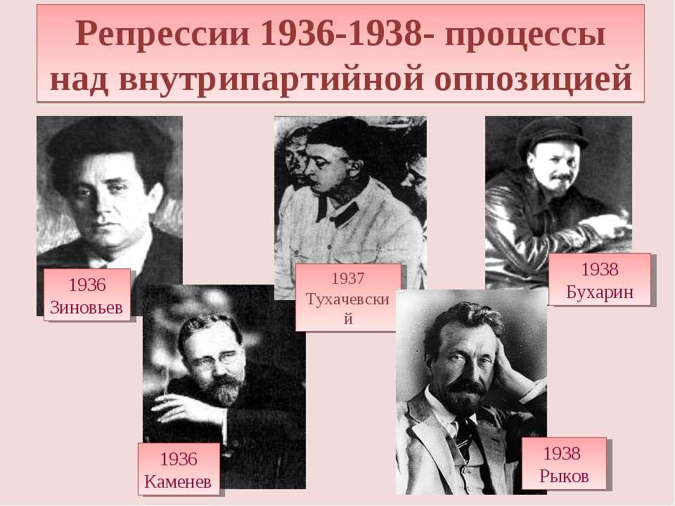 Репрессии 1936-1938- процессы над внутрипартийной оппозицией 1936 Зиновьев 19...