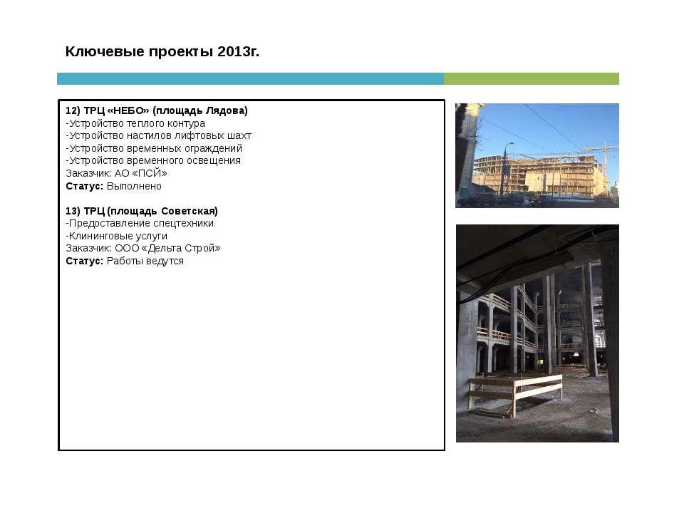 Ключевые проекты 2013г. 12) ТРЦ «НЕБО» (площадь Лядова) -Устройство теплого к...