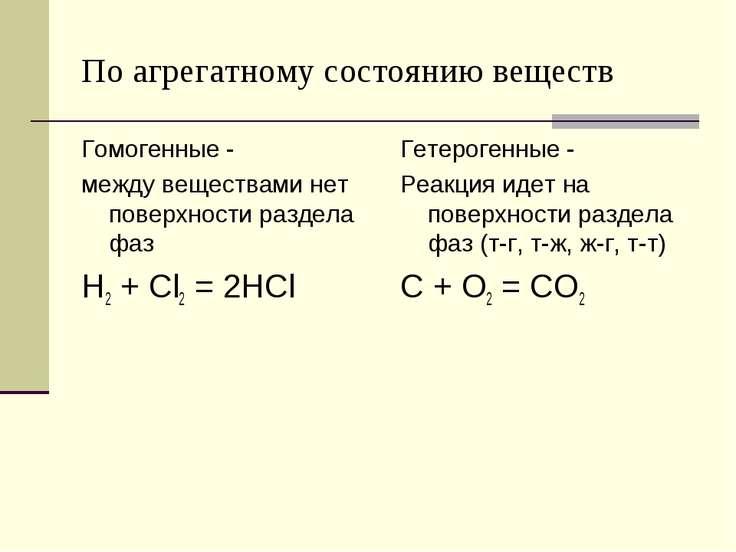 По агрегатному состоянию веществ Гомогенные - между веществами нет поверхност...