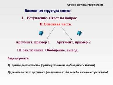 Сочинение учащегося 9 класса Возможная структура ответа: I. Вступление. Ответ...