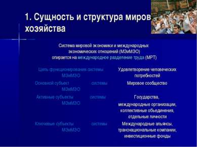 1. Сущность и структура мирового хозяйства Система мировой экономики и междун...