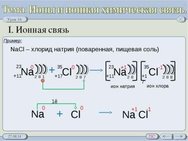 I. Ионная связь 1ē Урок 16 ПС