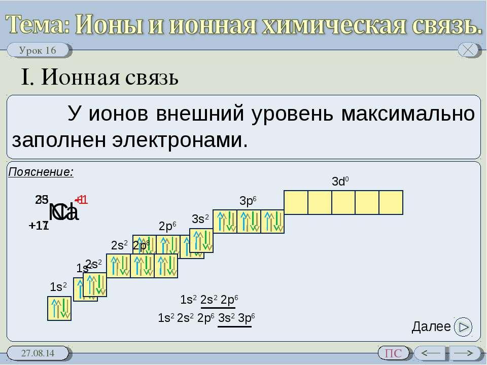 I. Ионная связь Далее Урок 16 ПС