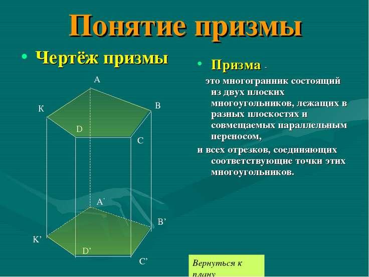 Понятие призмы Призма - это многогранник состоящий из двух плоских многоуголь...