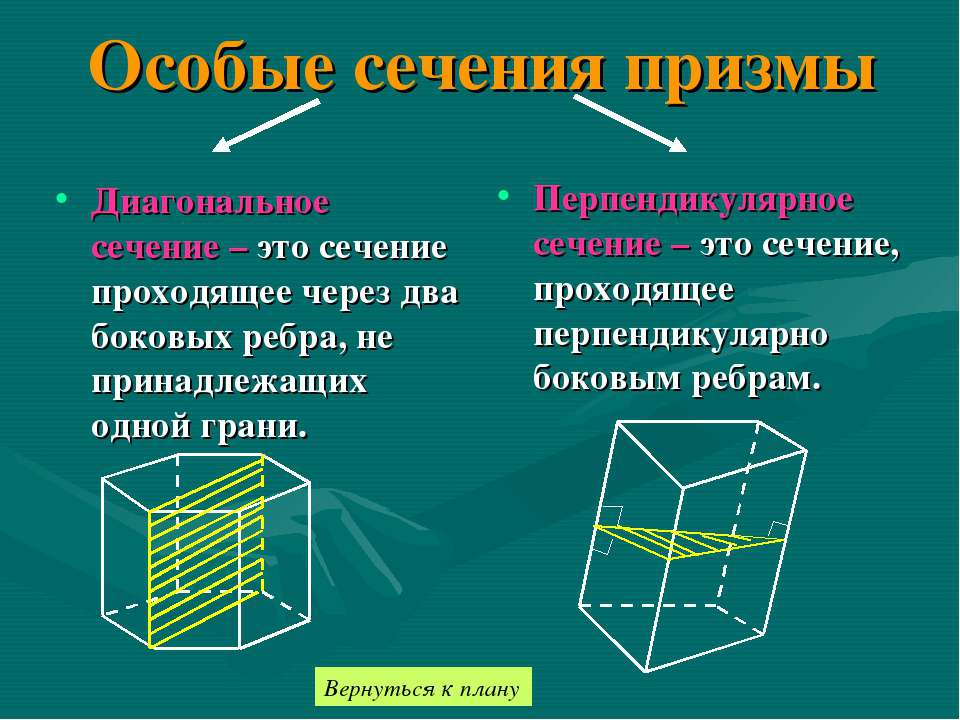 Особые сечения призмы Диагональное сечение – это сечение проходящее через два...