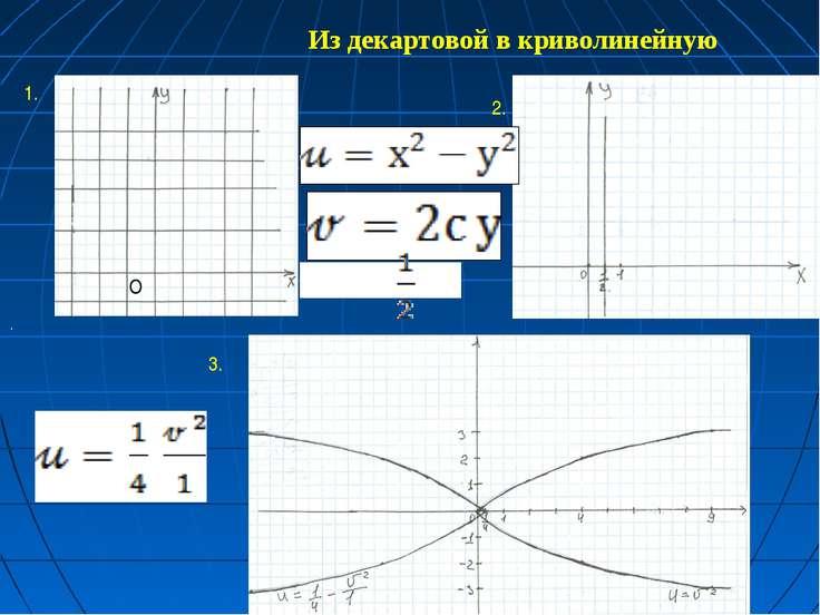 1. 2. 3. Из декартовой в криволинейную О х = с = .