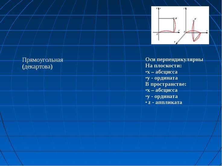 Прямоугольная (декартова) Оси перпендикулярны На плоскости: х – абсцисса у - ...