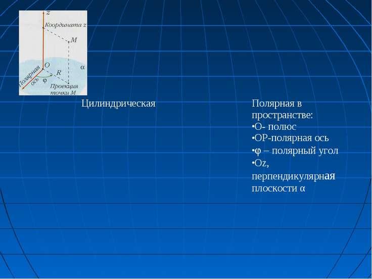 Цилиндрическая Полярная в пространстве: О- полюс ОР-полярная ось j - полярный...