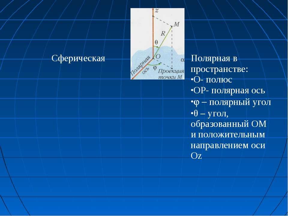 Сферическая Полярная в пространстве: О- полюс ОР- полярная ось j - полярный у...