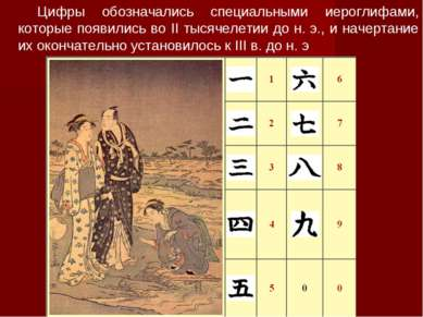 Цифры обозначались специальными иероглифами, которые появились во II тысячеле...