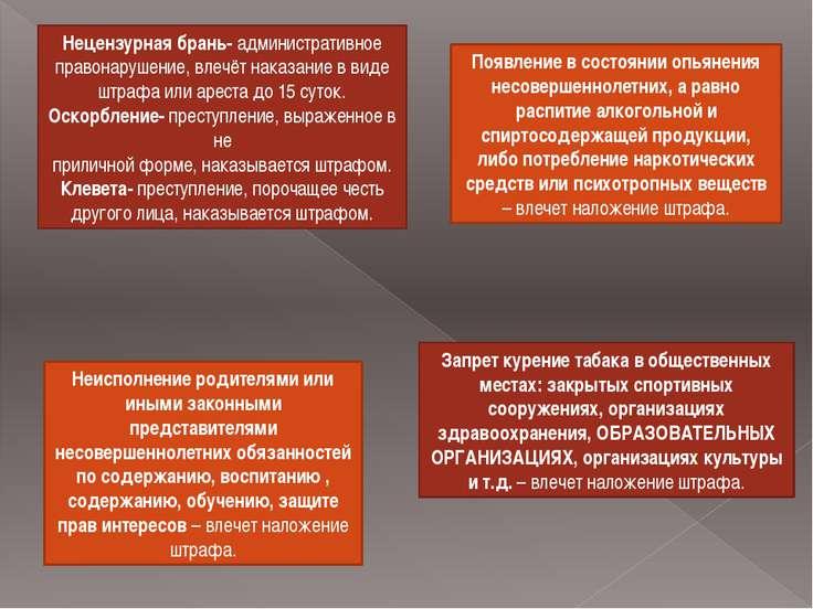 Нецензурная брань- административное правонарушение, влечёт наказание в виде ш...