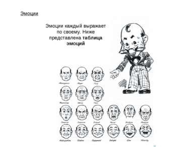 Эмоции каждый выражает по своему. Ниже представлена таблица эмоций Эмоции