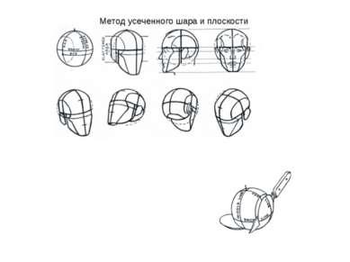 Метод усеченного шара и плоскости