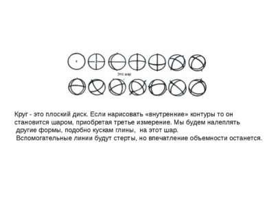 Круг - это плоский диск. Если нарисовать «внутренние» контуры то он становитс...