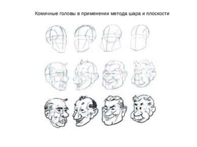 Комичные головы в применении метода шара и плоскости