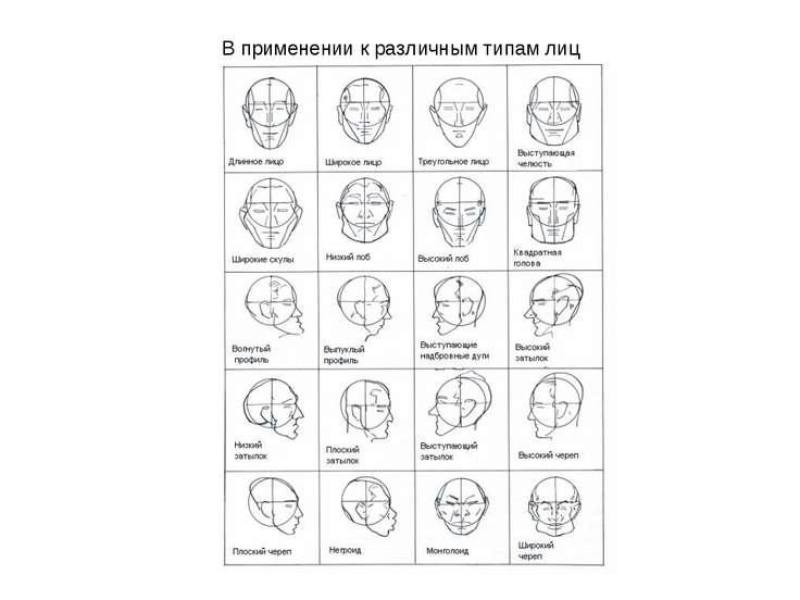 В применении к различным типам лиц
