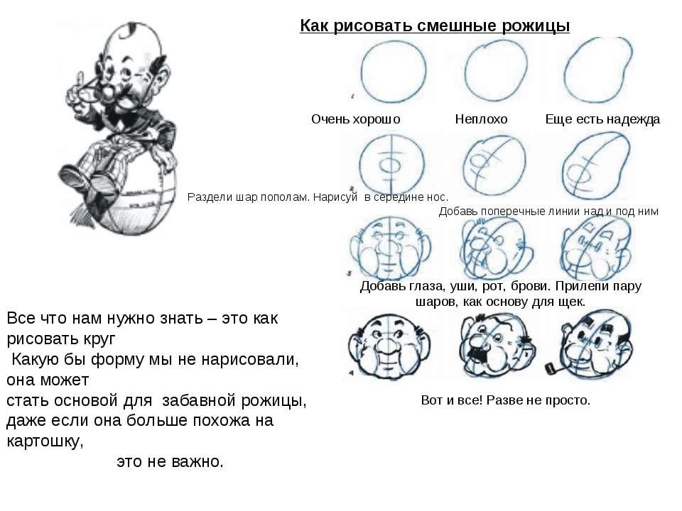 Как рисовать смешные рожицы Все что нам нужно знать – это как рисовать круг К...
