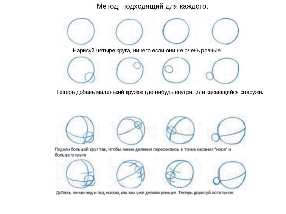 Метод, подходящий для каждого. Нарисуй четыре круга, ничего если они не очень...