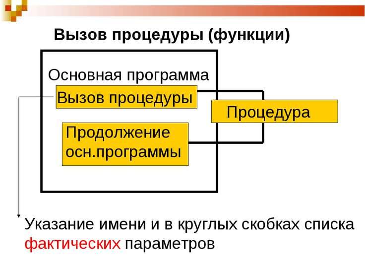 Вызов процедуры (функции) Указание имени и в круглых скобках списка фактическ...
