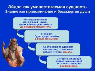Эйдос как умопостигаемая сущность Знание как припоминание и бессмертие души Н...