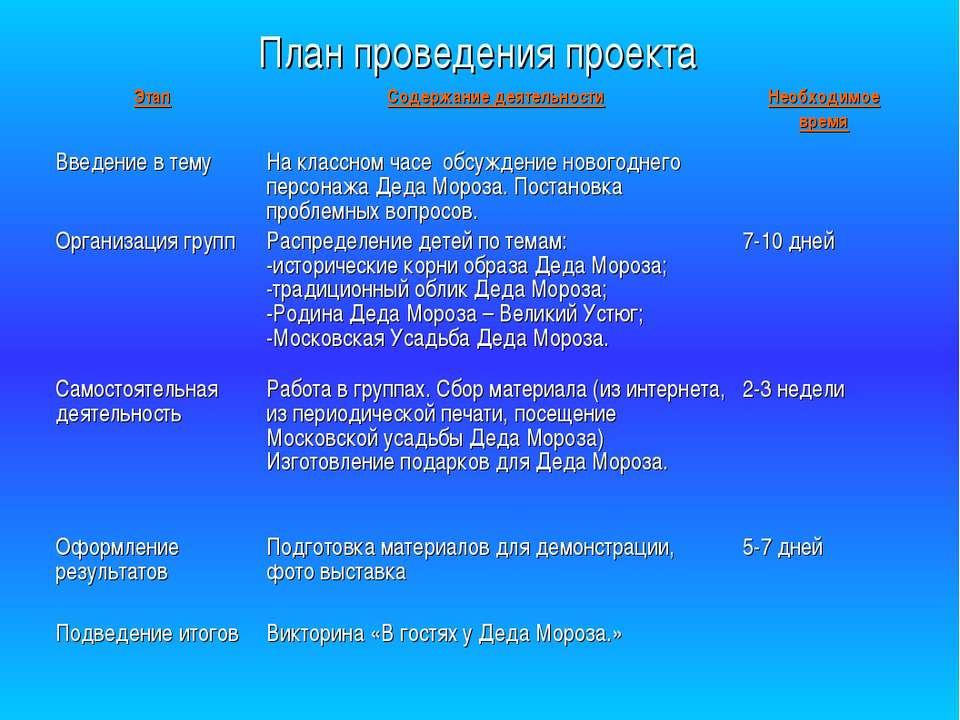 План проведения проекта Этап Содержание деятельности Необходимое время Введен...
