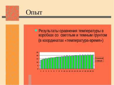 Опыт Результаты сравнения температуры в коробках со светлым и темным грунтом ...