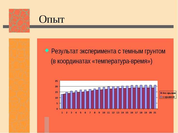 Опыт Результат эксперимента с темным грунтом (в координатах «температура-время»)