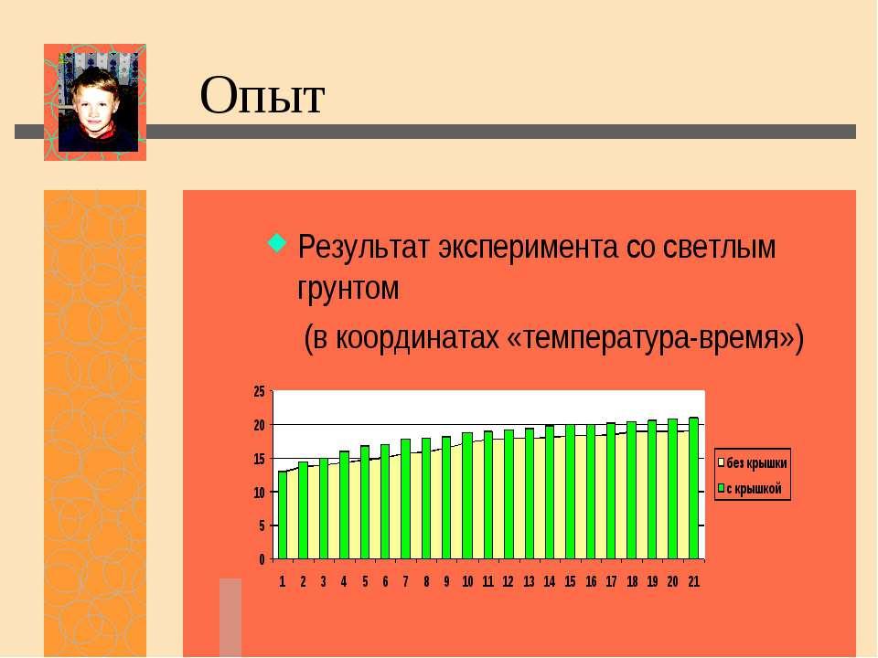 Опыт Результат эксперимента со светлым грунтом (в координатах «температура-вр...