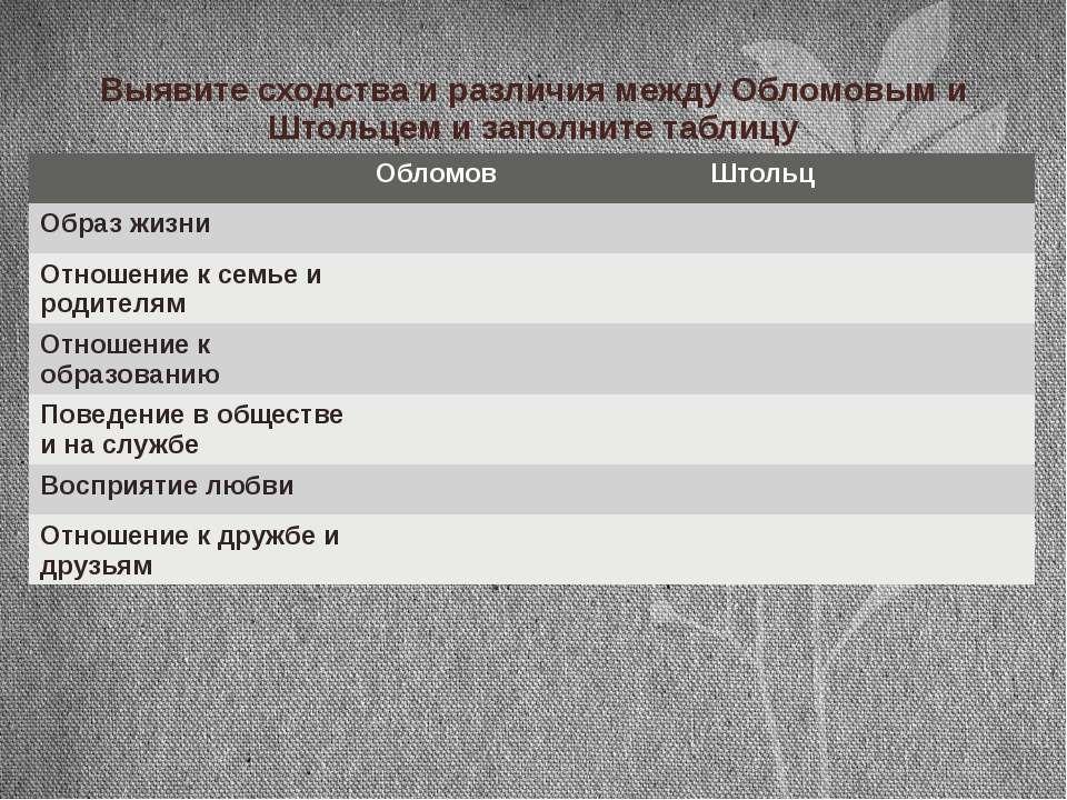 Выявите сходства и различия между Обломовым и Штольцем и заполните таблицу Об...