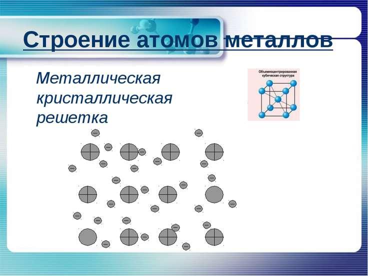 Строение атомов металлов Металлическая кристаллическая решетка